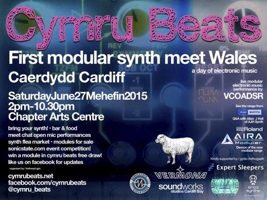 CYMRU Beats Synth Meet Cardiff -Prizes