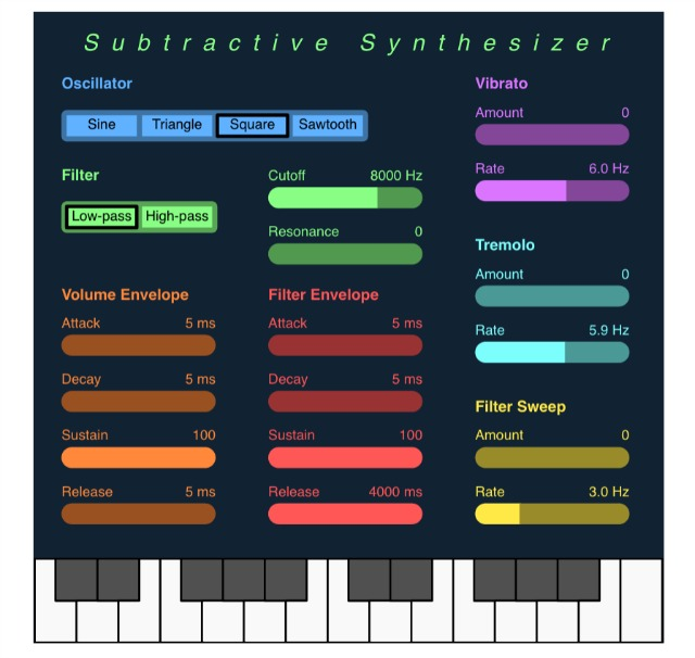 The Ultimate Synthesizer Tutorial